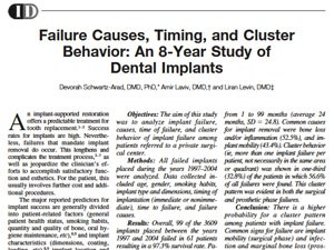 Failure Causes,Timing, and Cluster Behavior:An 8-Year Study of Dental Implants